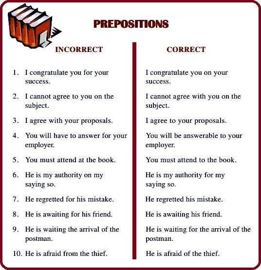 Common Mistakes in English Language Common10