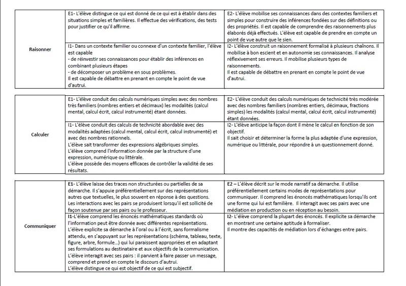 [Maths] Evaluer les six compétences - Page 6 211