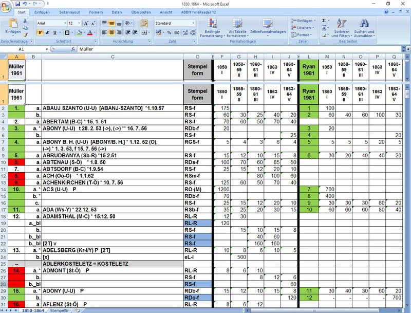 Anlegen einer Stempeldatenbank Daten110