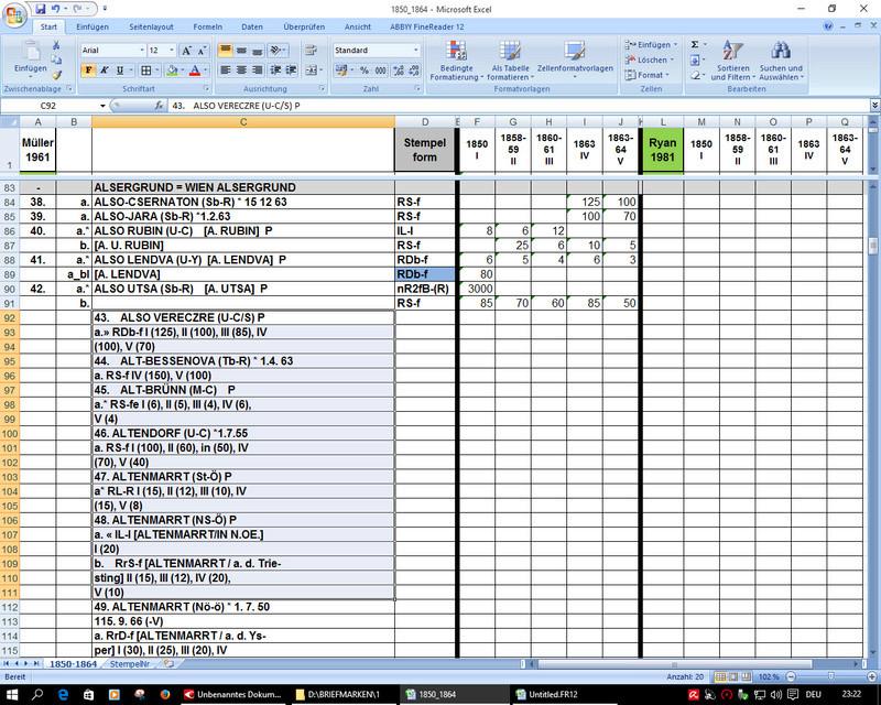 Anlegen einer Stempeldatenbank Daten410