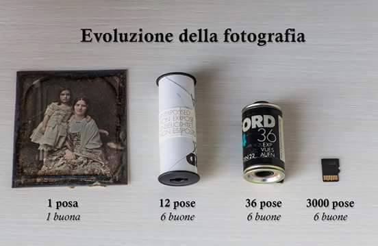 Evoluzione della fotografia in un'immagine Evoluz10
