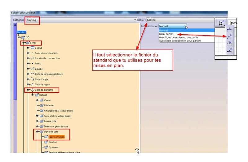 Modele de texte / Modification ligne de cote Standa10