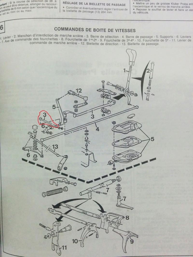 Tringlerie de commande de boîte de vitesse Img_2011