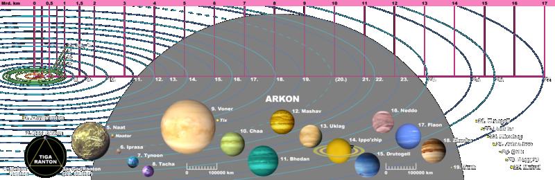 Fan Fiction sur l'univers Perry Rhodan - Page 2 Arkon-10