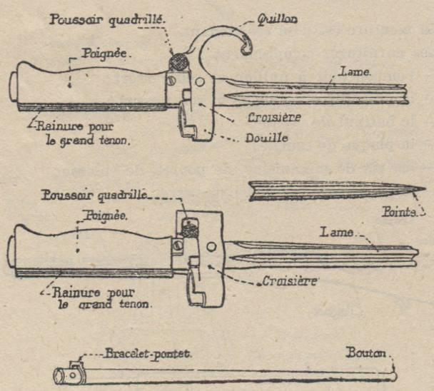 Que pensez vous de ce R35 et sa baionette ????? - Page 6 Lebel-12