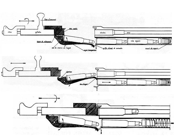 "Carabine ""LEBEL Scolaire"" - Page 4 Tubula14"