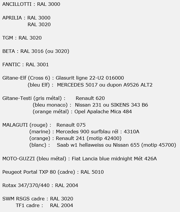 RESTAURATIONS MALAGUTI - Page 2 Scfr_t10