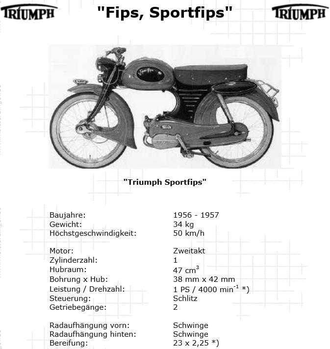 des Triumph allemandes ???? Triump14
