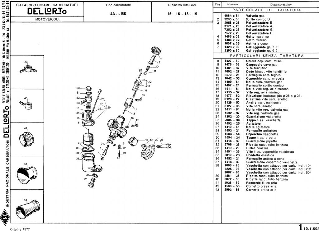 Remise en état de ma Flandria SP 737-S - Page 2 Ua19bs11