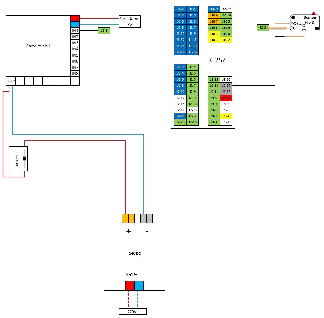 [WIP - 95%] Pincab Gérald - Page 7 Contac11