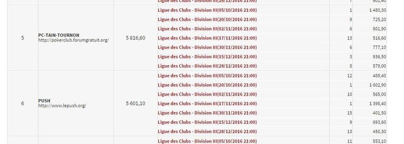 7e manche Ligue des Clubs - mercredi 28 décembre à 21h Liguec11