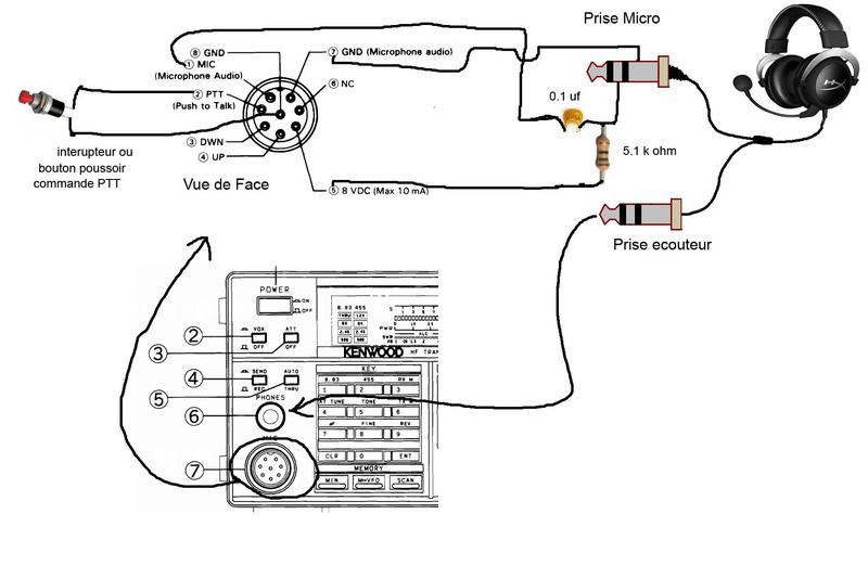 TS450 : Connexion Micro-Casque Micro_10