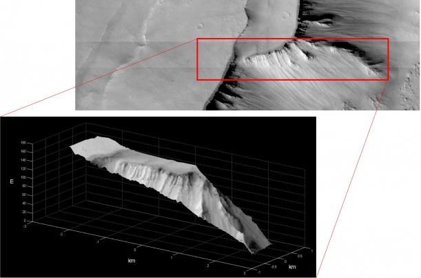 [ExoMars 2016] Mission de la sonde TGO - Schiaparelli - Page 5 Screen56
