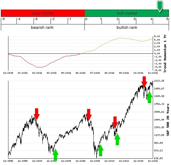 Stocks Trade Signals - Page 10 Long_t13