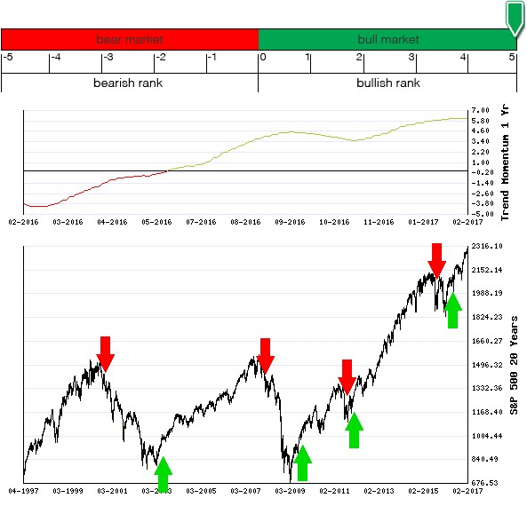 Stocks Trade Signals - Page 12 Long_t16