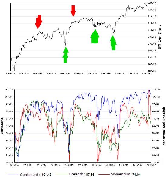 Stocks Trade Signals - Page 12 Short_14