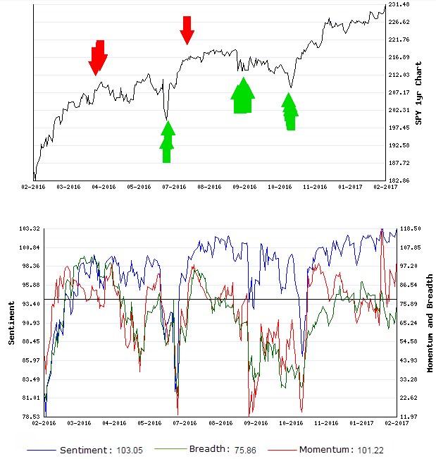 Stocks Trade Signals - Page 12 Short_16