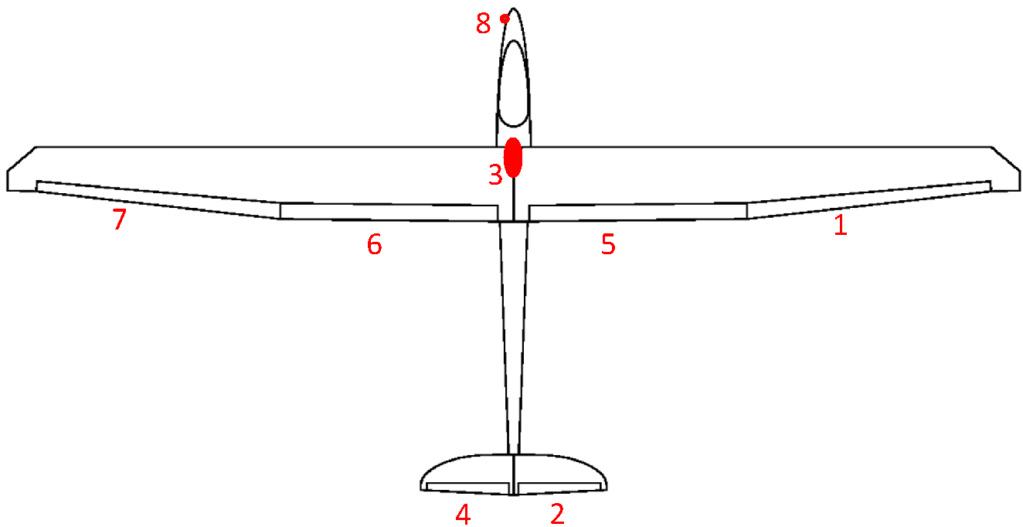 Programme pour planeur F3Q Jch10
