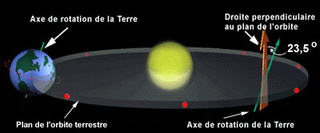 Il en est question...d'astronomie! Planor11