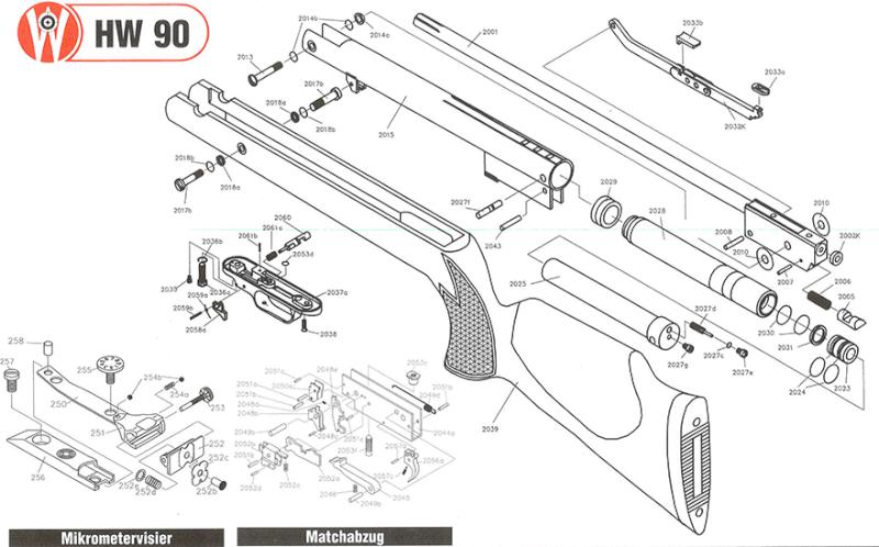 HW90 4.5mm canon long: prise de contact - Page 8 Hw901010