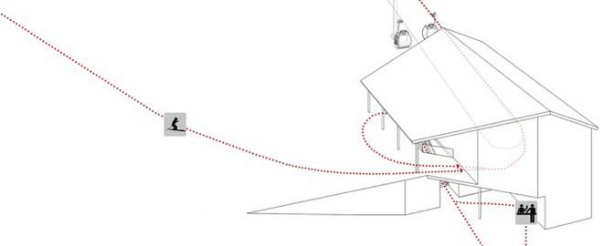 Remplacement de la télécabine d'Isneau (Suisse) 37f71812