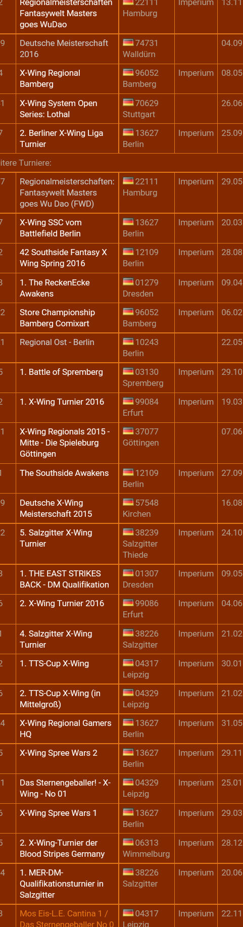 MER Fraktionenverteilung X-Wing 20161210