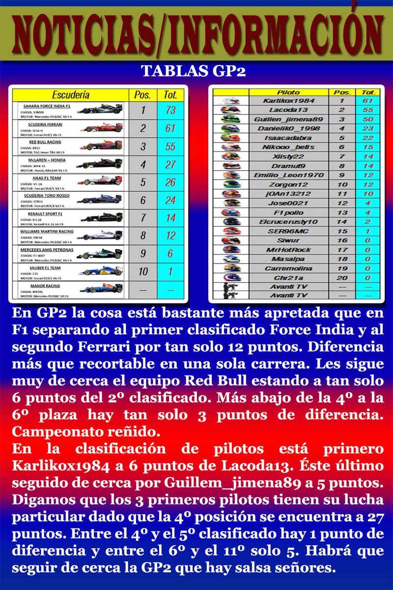 MAGAZINE F1 AVANTI. NÚMERO 11 (06/02/2017) 07_not15