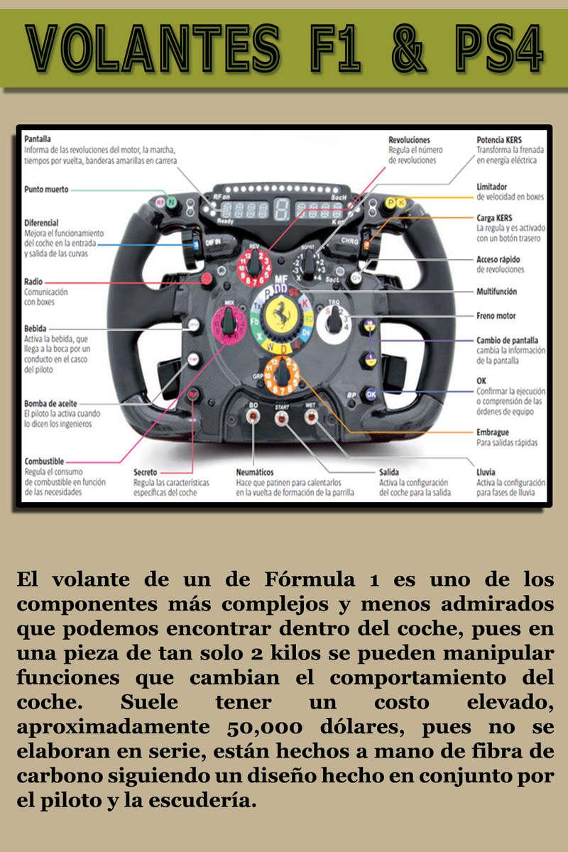 MAGAZINE F1 AVANTI. NÚMERO 4 (11/11/2016) 36_dos10
