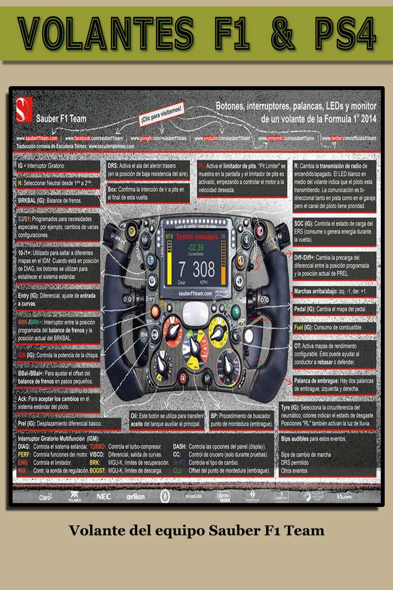 MAGAZINE F1 AVANTI. NÚMERO 4 (11/11/2016) 42_dos10