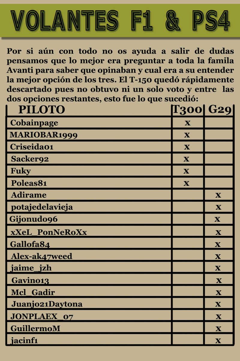 MAGAZINE F1 AVANTI. NÚMERO 4 (11/11/2016) 54_dos10