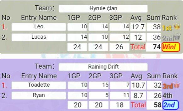 [IT n°385] H¢ vs rD [Victoire]  C3cmqt10