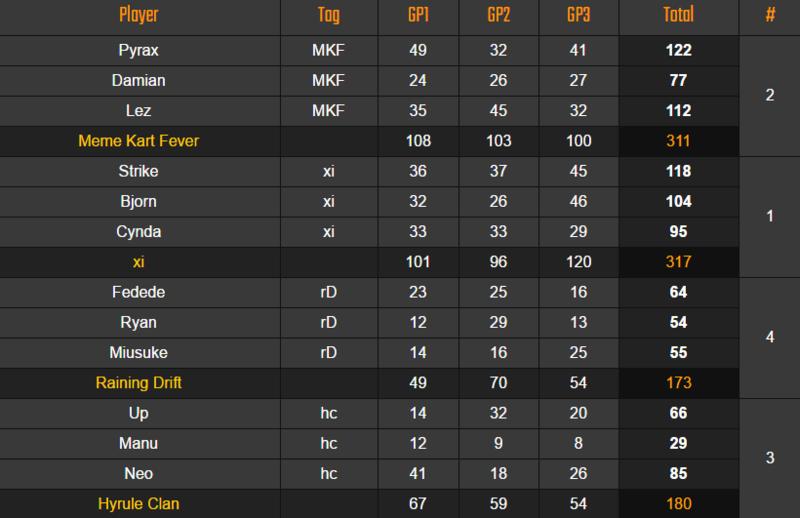 [IT n°386] H¢ vs MKF vs Xi vs rD [3ème Place]                        Nk71aw10