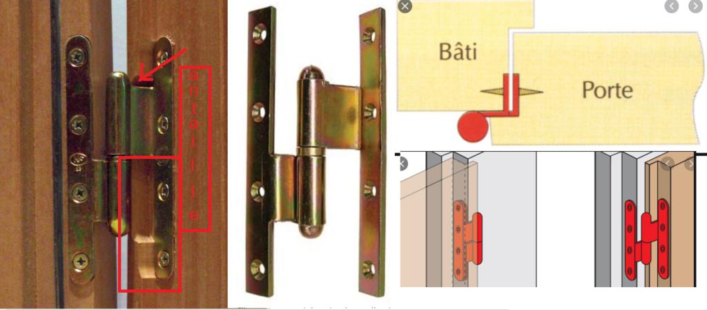 Projet et réalisation d'une double porte-battante thermique. Sans_t77
