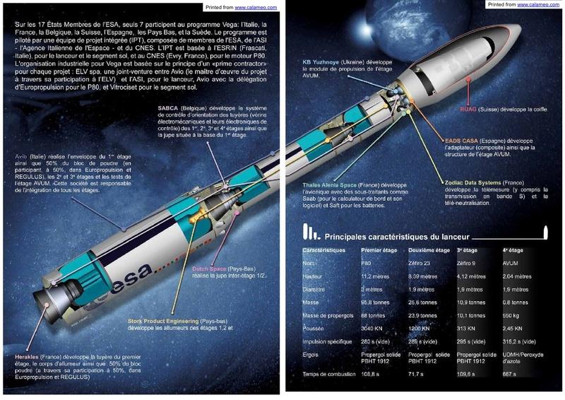 Actualités du CNES - Magazines LATITUDE 5 et CNES MAG. Vega_l10