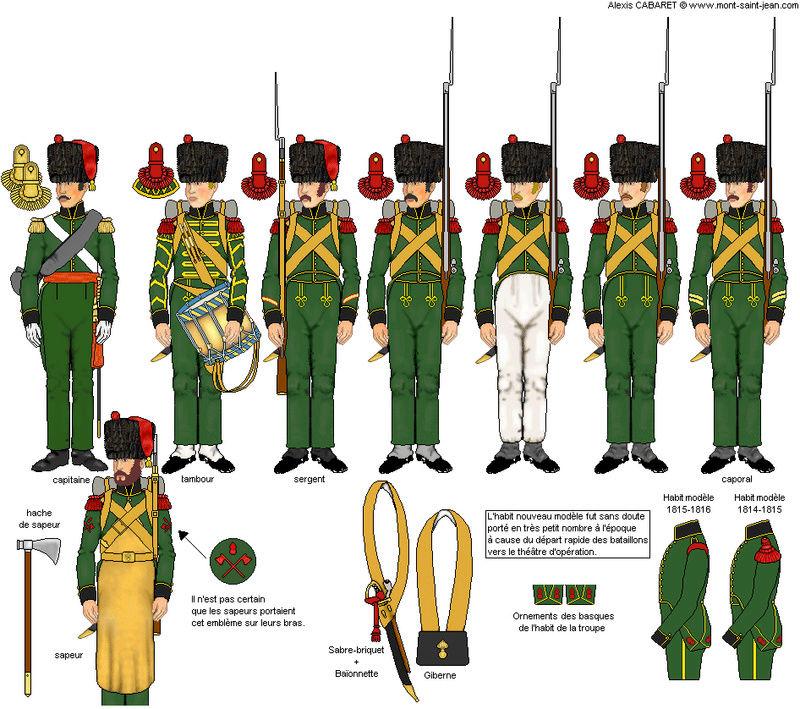 Grenadier régiment de Nassau MM 54m (modifications)  Image33