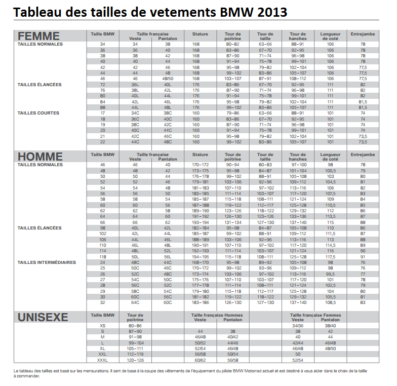 Comment choisir sa taille chez BMW ?  Guide_10