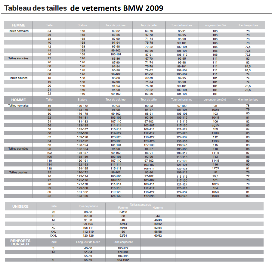 Comment choisir sa taille chez BMW ?  Guide_11