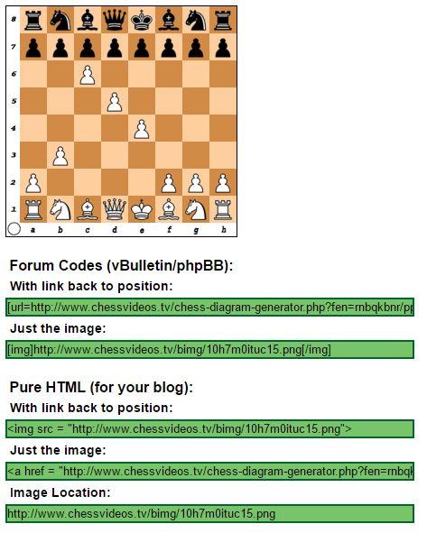 Tutorial: Insertar una posición en una imagen (Generador de Diagramas Chess-Videos.tv) Diagra11