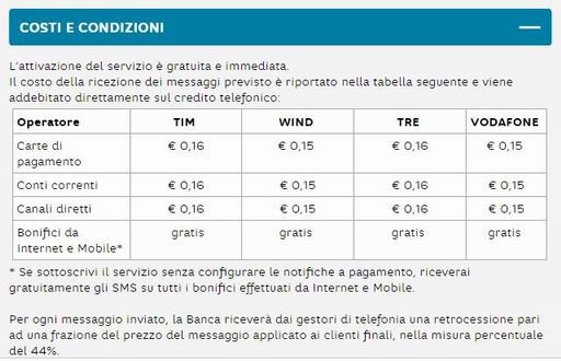 SERVIZIO SMS ALERT di HELLO BANK Cattur21