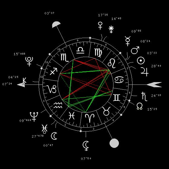 L'autisme et l'astrologie Matyo_10