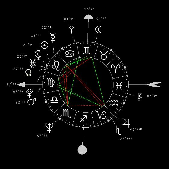 Uranus inaspecté en XII Uranus10