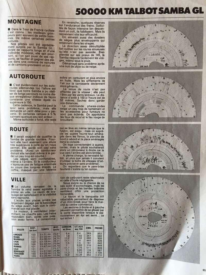 Auto-Journal N° 13 du 1er Aout 1982 P810