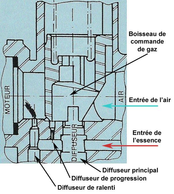 Présentation et remise en état carburateur D12 et D12G - 724 Coupe-10