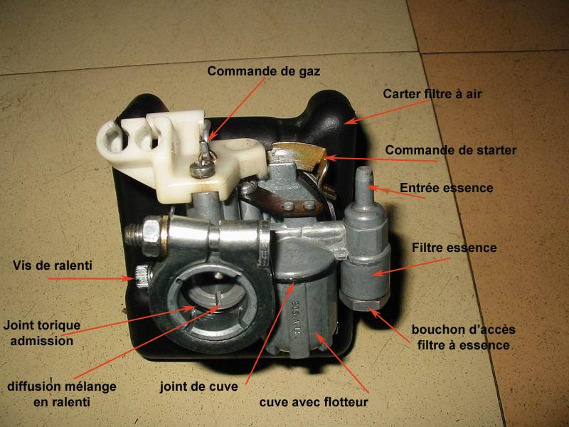 Présentation et remise en état carburateur D12 et D12G - 724 D12vue10