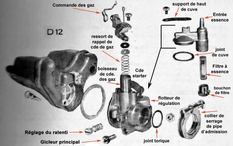 Présentation et remise en état carburateur D12 et D12G - 724 Gurtne10