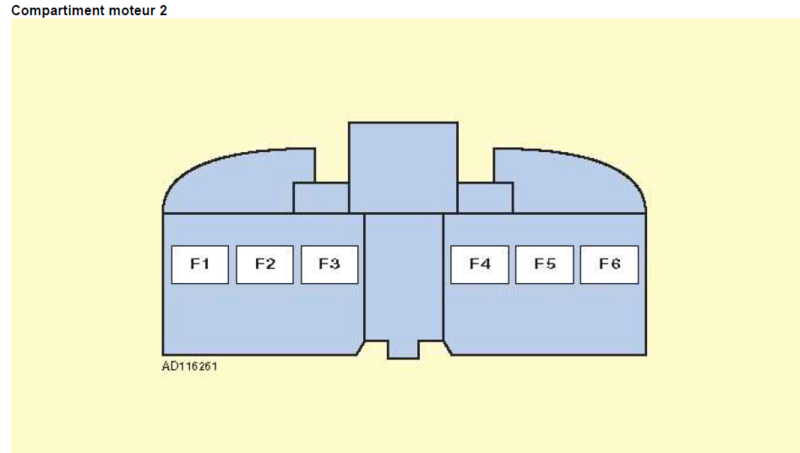 fusibles - Emplacement des fusibles et autres composants électriques sur votre SLK 112