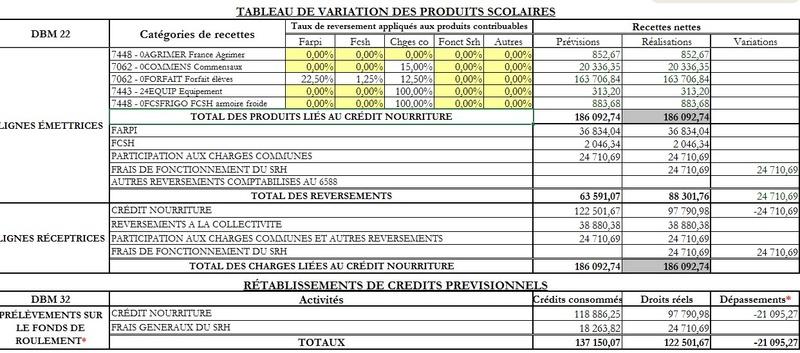 Cogefi, logiciel d'analyse financière : version 17.10 de mars 2019 Pb_sai10
