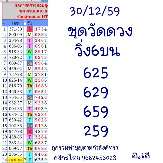 Thailand lottery 2016.12.30 15439710