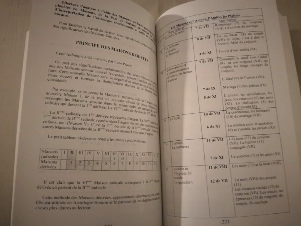 principe des maisons dérivées Feuill10
