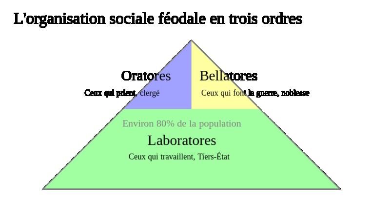 La Noblesse française, les titres nobiliaires et leur abolition... 870px-10